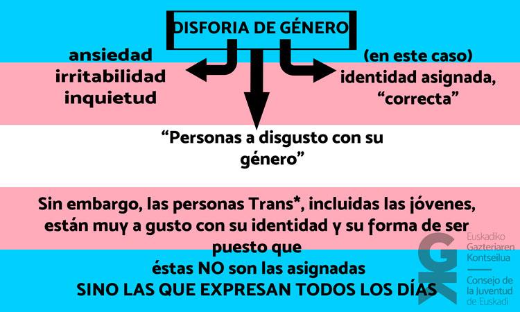 Día de la visibilidad Trans - Consejo de la Juventud de Euskadi