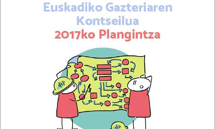 2017ko Plangintza - Euskadiko Gazteriaren Kontseilua