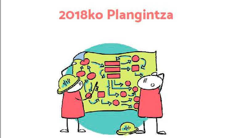 2018ko Plangintza - Euskadiko Gazteriaren Kontseilua