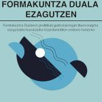 #FormakuntzaDualaEzagutzen txostena kaleratu dugu - Euskadiko Gazteriaren Kontseilua (EGK)