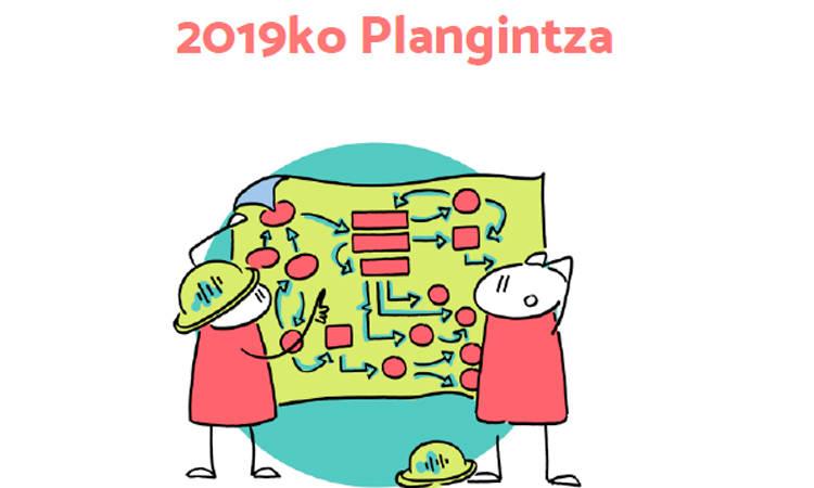 2019ko Plangintza - Euskadiko Gazteriaren Kontseilua (EGK)