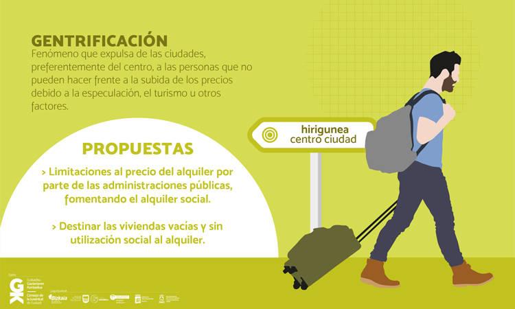 ¿Qué influencia tiene la gentrificación en la emancipación de las personas jóvenes? - Consejo de la Juventud de Euskadi (EGK)