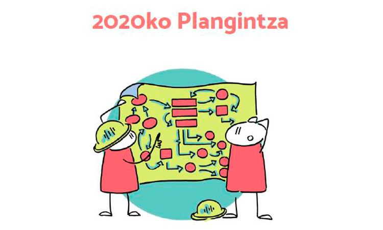 2020ko Plangintza - Euskadiko Gazteriaren Kontseilua (EGK)